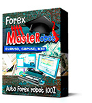 Live test results for Forex Master Robot verified Forex Robot